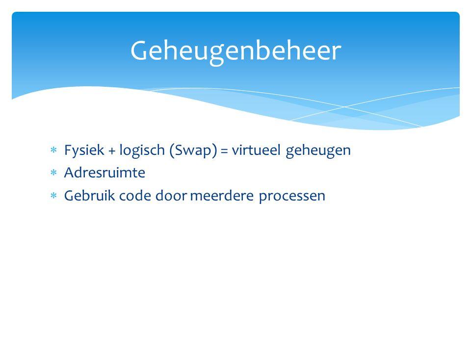  Fysiek + logisch (Swap) = virtueel geheugen  Adresruimte  Gebruik code door meerdere processen Geheugenbeheer