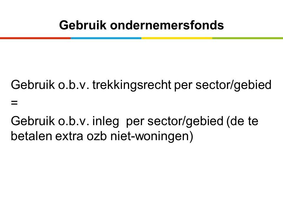 Gebruik ondernemersfonds Gebruik o.b.v. trekkingsrecht per sector/gebied = Gebruik o.b.v.