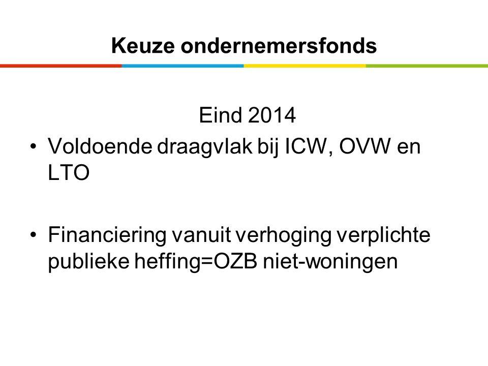 Keuze ondernemersfonds Eind 2014 Voldoende draagvlak bij ICW, OVW en LTO Financiering vanuit verhoging verplichte publieke heffing=OZB niet-woningen