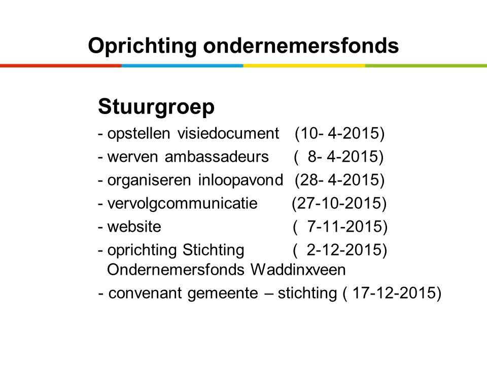 Oprichting ondernemersfonds Stuurgroep - opstellen visiedocument (10- 4-2015) - werven ambassadeurs ( 8- 4-2015) - organiseren inloopavond (28- 4-2015