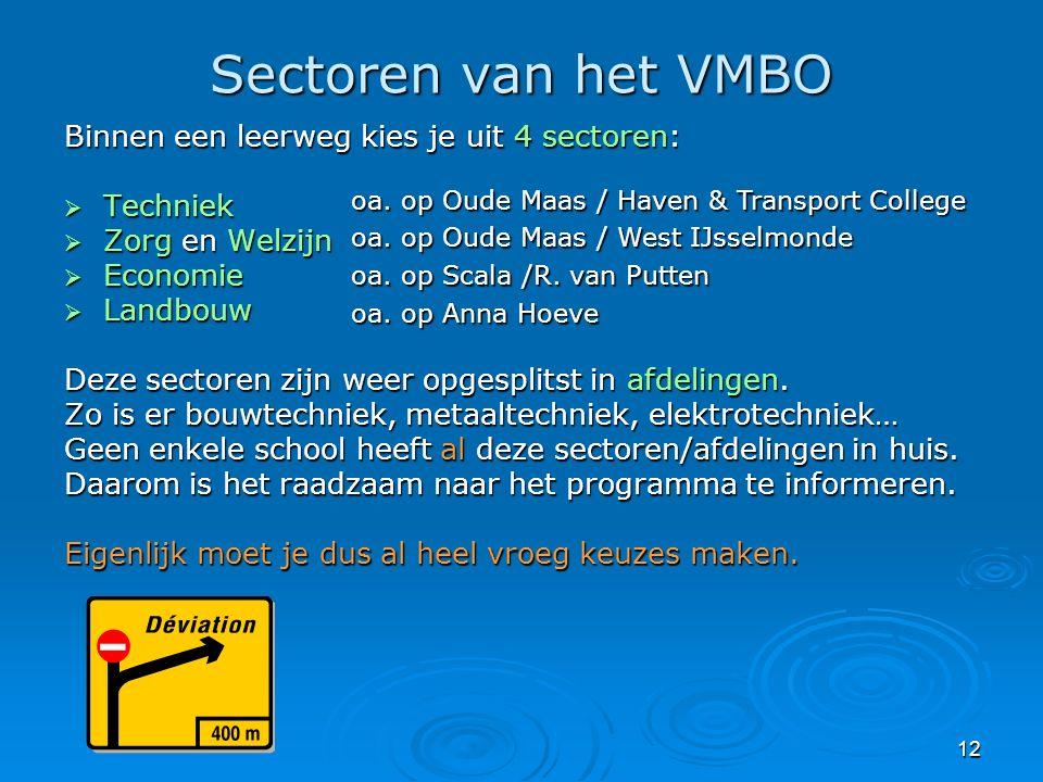 12 Sectoren van het VMBO Binnen een leerweg kies je uit 4 sectoren:  Techniek  Zorg en Welzijn  Economie  Landbouw Deze sectoren zijn weer opgespl