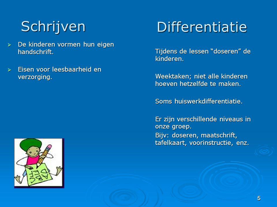 6 Schoolkamp  Waar: Landgoed Ten Vorsel in Bladel Hoeve : De Vorselse Molen .