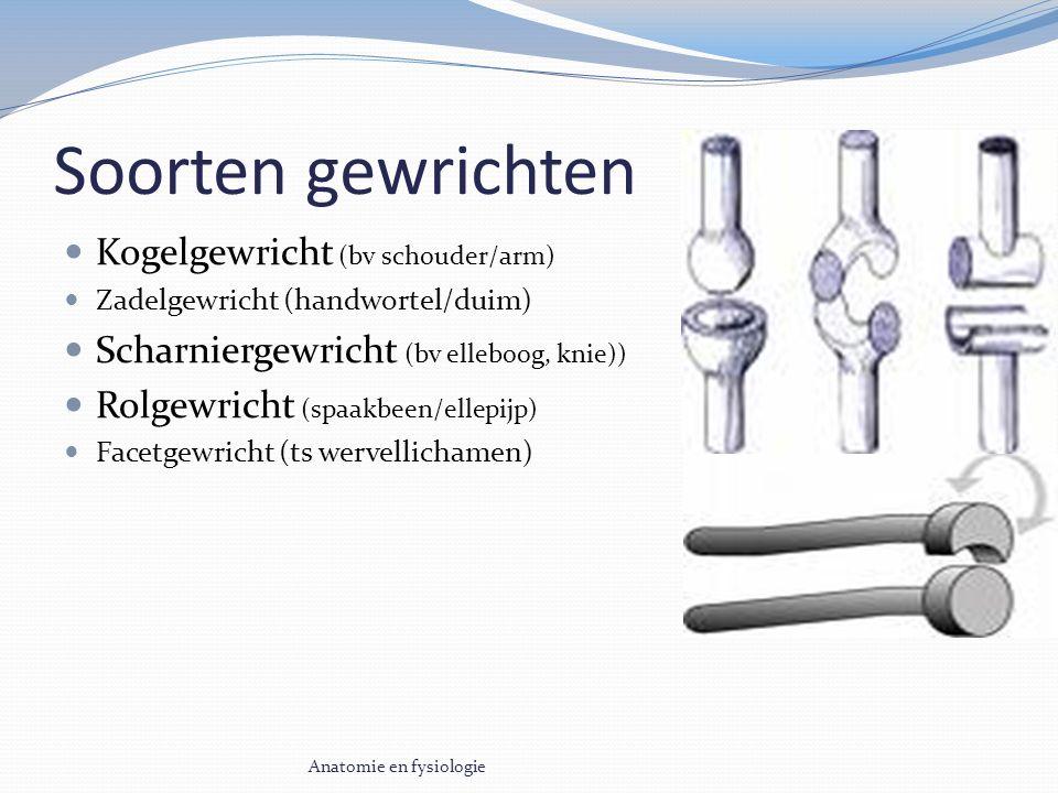 Soorten gewrichten Kogelgewricht (bv schouder/arm) Zadelgewricht (handwortel/duim) Scharniergewricht (bv elleboog, knie)) Rolgewricht (spaakbeen/ellepijp) Facetgewricht (ts wervellichamen) Anatomie en fysiologie