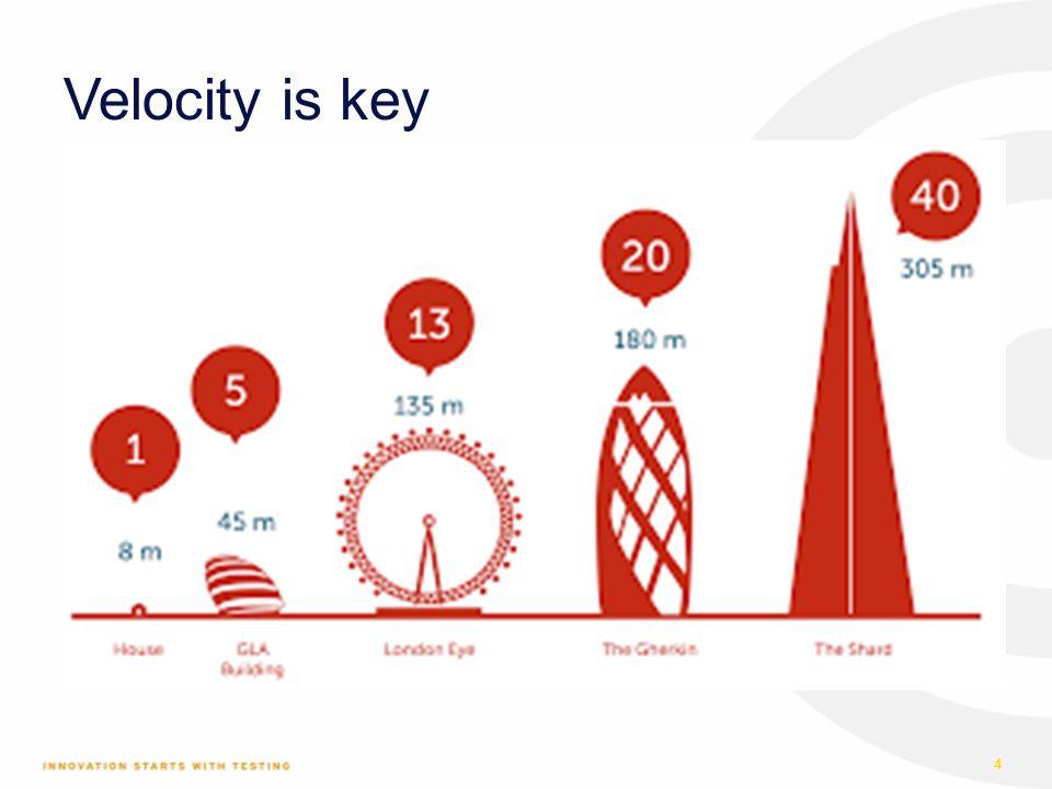 Velocity is key 4
