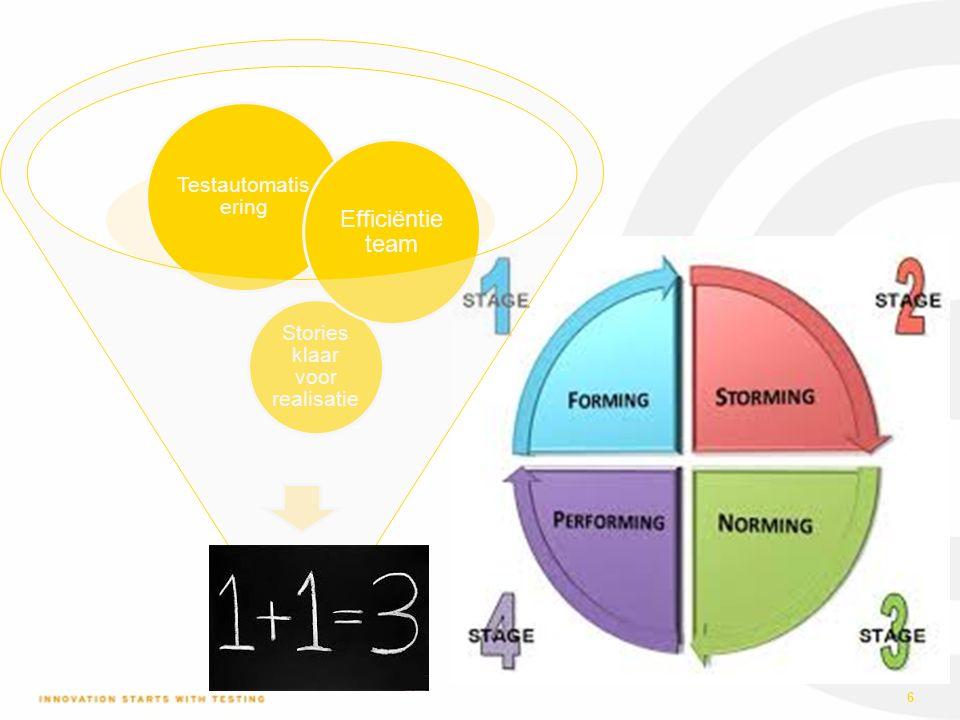 Stories klaar voor realisatie Testautomatis ering Efficiëntie team 6