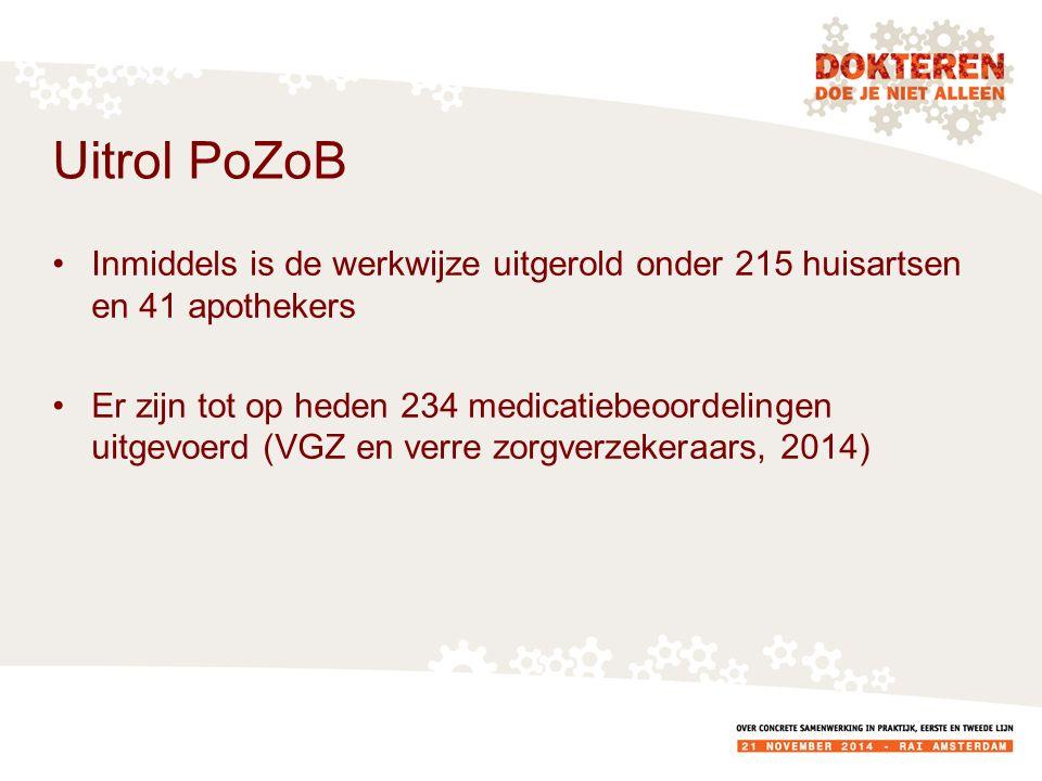 Uitrol PoZoB Inmiddels is de werkwijze uitgerold onder 215 huisartsen en 41 apothekers Er zijn tot op heden 234 medicatiebeoordelingen uitgevoerd (VGZ en verre zorgverzekeraars, 2014)