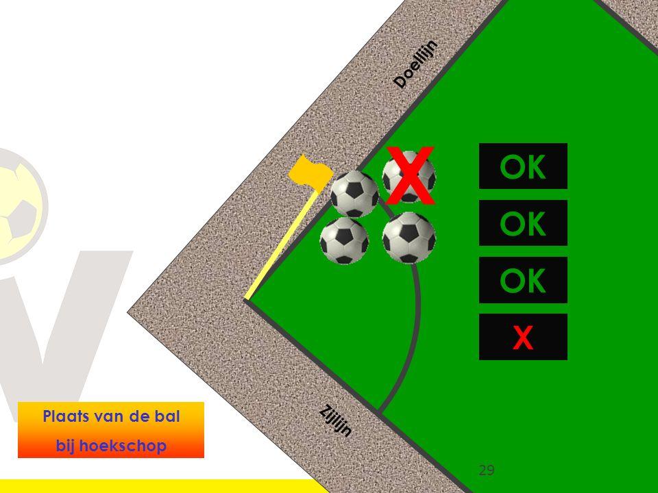 Doellijn Zijlijn OK X X Plaats van de bal bij hoekschop 29