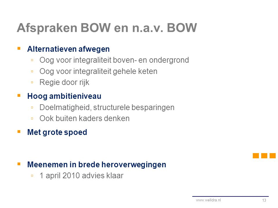 Afspraken BOW en n.a.v.