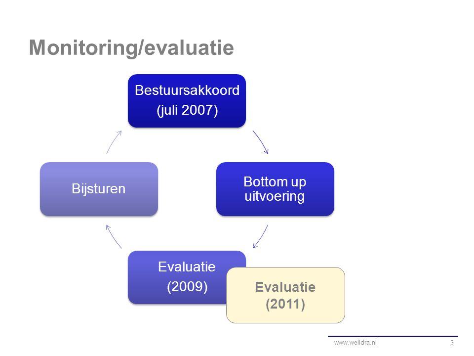 14 www.welldra.nl Het werk gaat gewoon door…. … de samenwerking ook