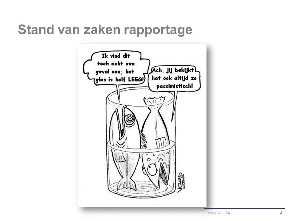Stand van zaken rapportage 4 www.welldra.nl