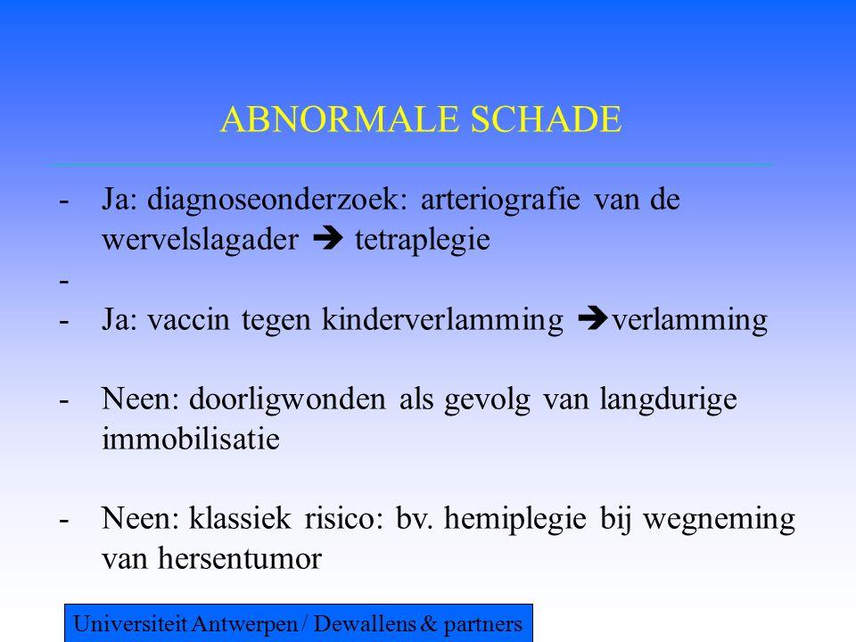 ABNORMALE SCHADE -Ja: diagnoseonderzoek: arteriografie van de wervelslagader  tetraplegie - -Ja: vaccin tegen kinderverlamming  verlamming -Neen: doorligwonden als gevolg van langdurige immobilisatie -Neen: klassiek risico: bv.