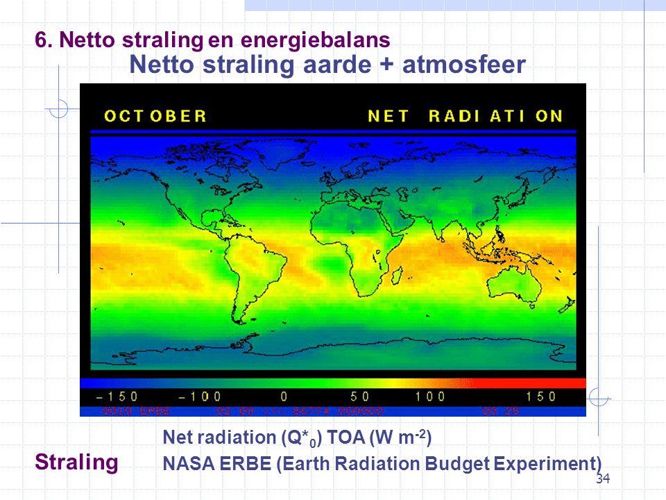 34 Straling Netto straling aarde + atmosfeer 6.