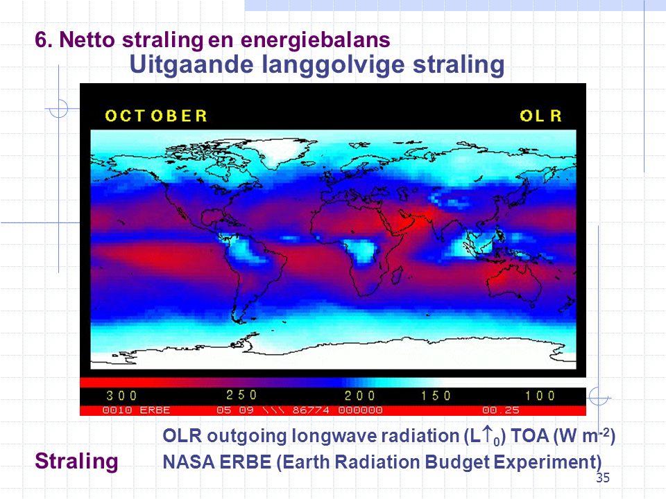 35 Straling Uitgaande langgolvige straling 6.