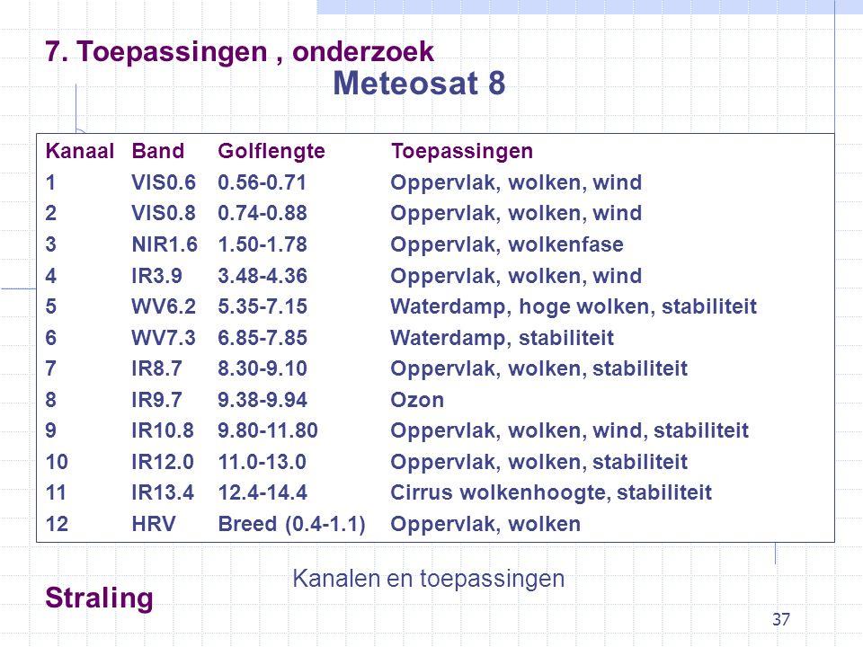 37 Straling Meteosat 8 7.