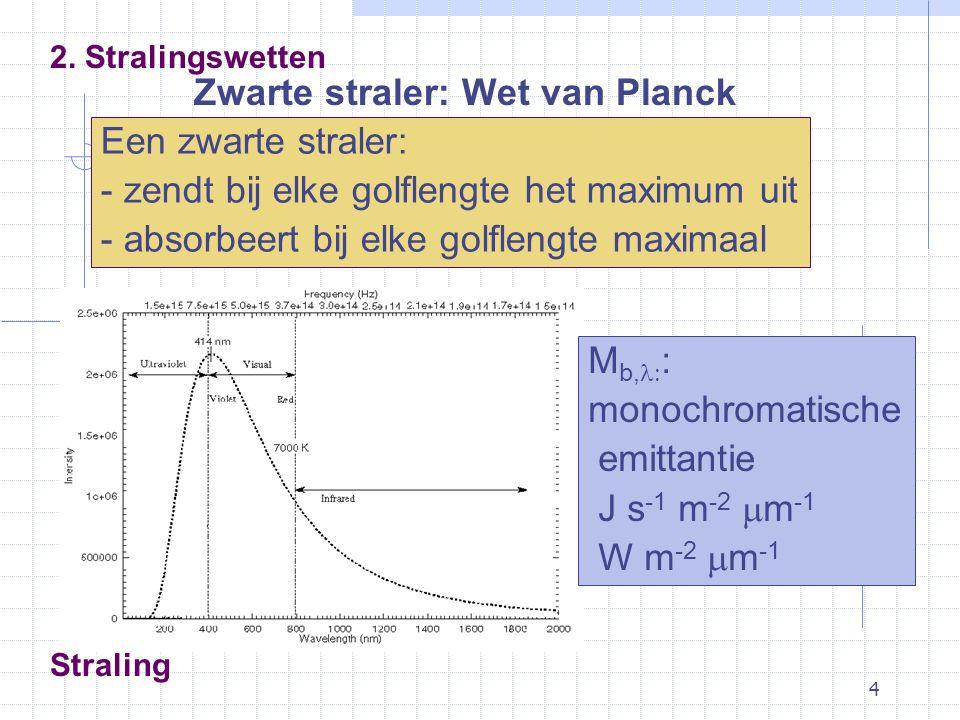 4 Straling Zwarte straler: Wet van Planck Een zwarte straler: - zendt bij elke golflengte het maximum uit - absorbeert bij elke golflengte maximaal 2.