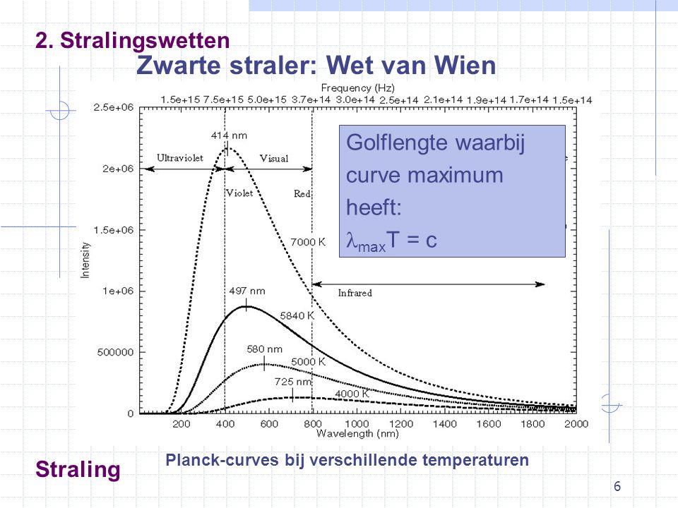 6 Planck-curves bij verschillende temperaturen 2.