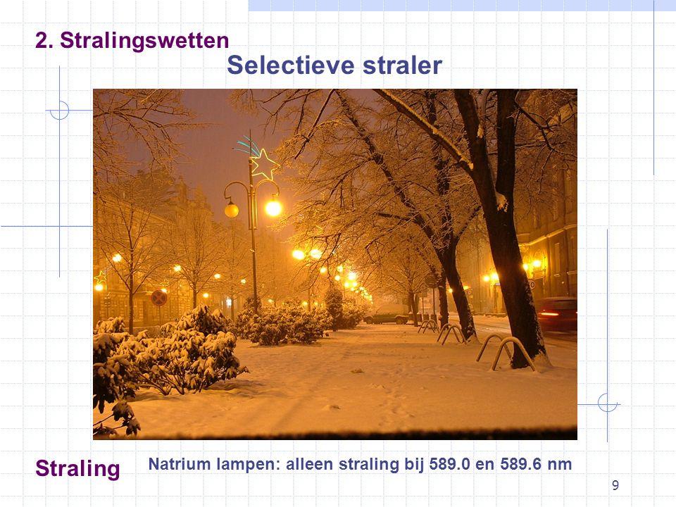 9 Straling Selectieve straler 2.