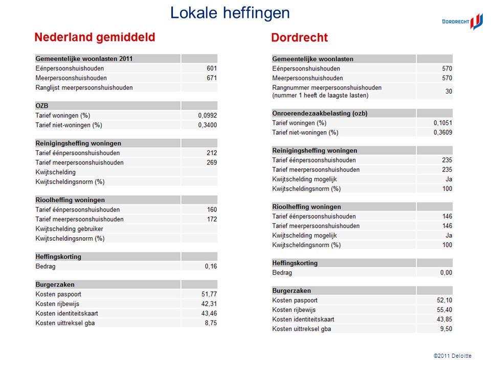 ©2011 Deloitte Lokale heffingen