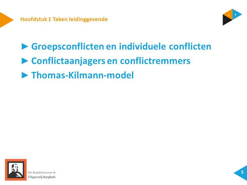 5 ► Groepsconflicten en individuele conflicten ► Conflictaanjagers en conflictremmers ► Thomas-Kilmann-model