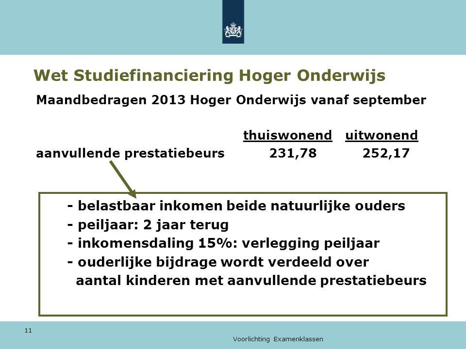 Voorlichting Examenklassen 11 Wet Studiefinanciering Hoger Onderwijs Maandbedragen 2013 Hoger Onderwijs vanaf september thuiswonend uitwonend aanvulle