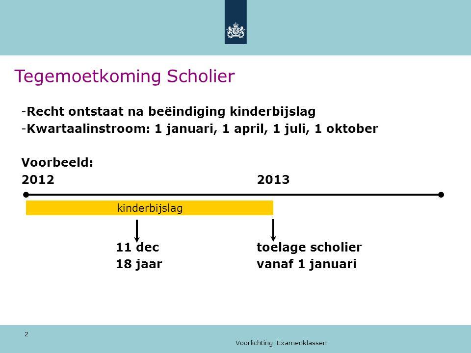 Voorlichting Examenklassen 2 Tegemoetkoming Scholier -Recht ontstaat na beëindiging kinderbijslag -Kwartaalinstroom: 1 januari, 1 april, 1 juli, 1 okt