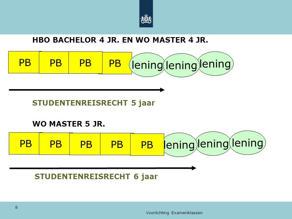 Voorlichting Examenklassen 8 HBO BACHELOR 4 JR. EN WO MASTER 4 JR.