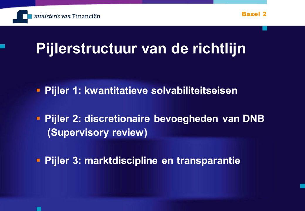 Bazel 2 Pijlerstructuur van de richtlijn  Pijler 1: kwantitatieve solvabiliteitseisen  Pijler 2: discretionaire bevoegheden van DNB (Supervisory review)  Pijler 3: marktdiscipline en transparantie