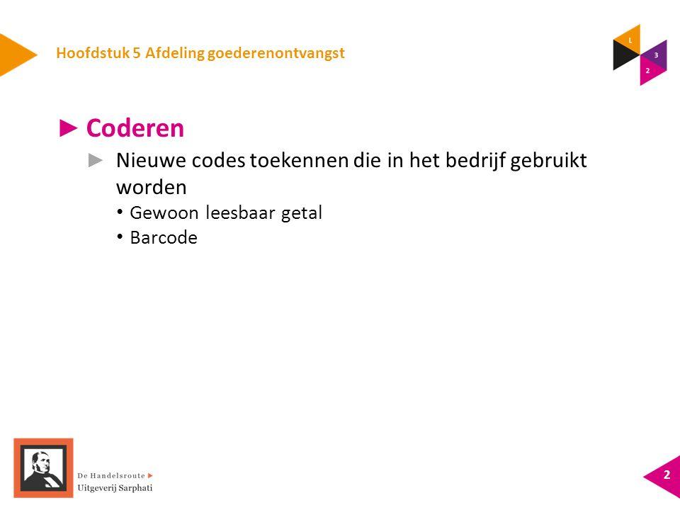 Hoofdstuk 5 Afdeling goederenontvangst ► Coderen ► Nieuwe codes toekennen die in het bedrijf gebruikt worden Gewoon leesbaar getal Barcode 2