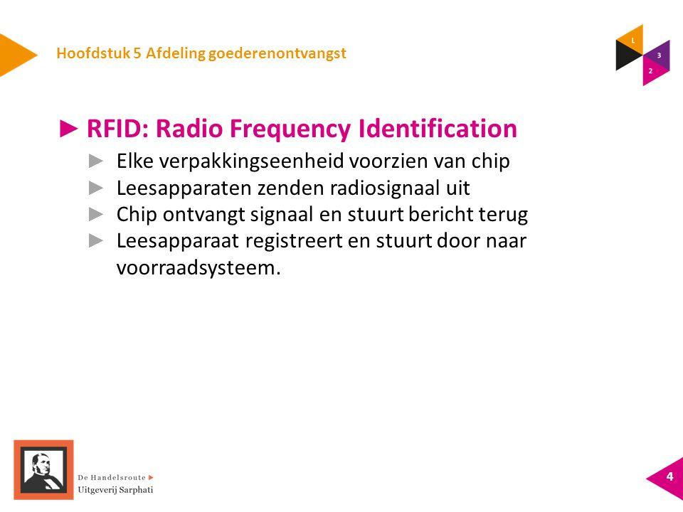 Hoofdstuk 5 Afdeling goederenontvangst ► RFID: Radio Frequency Identification ► Elke verpakkingseenheid voorzien van chip ► Leesapparaten zenden radiosignaal uit ► Chip ontvangt signaal en stuurt bericht terug ► Leesapparaat registreert en stuurt door naar voorraadsysteem.