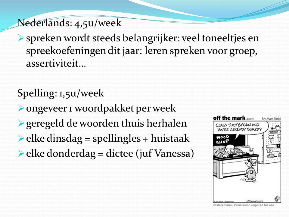Nederlands: 4,5u/week  spreken wordt steeds belangrijker: veel toneeltjes en spreekoefeningen dit jaar: leren spreken voor groep, assertiviteit… Spelling: 1,5u/week  ongeveer 1 woordpakket per week  geregeld de woorden thuis herhalen  elke dinsdag = spellingles + huistaak  elke donderdag = dictee (juf Vanessa)