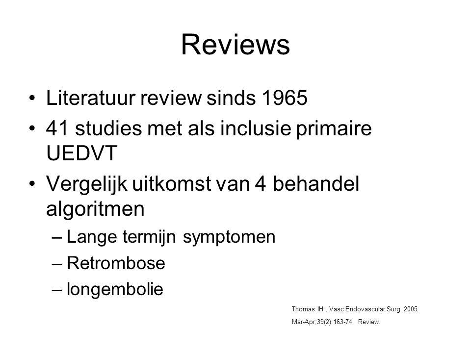 Reviews Literatuur review sinds 1965 41 studies met als inclusie primaire UEDVT Vergelijk uitkomst van 4 behandel algoritmen –Lange termijn symptomen –Retrombose –longembolie Thomas IH, Vasc Endovascular Surg.