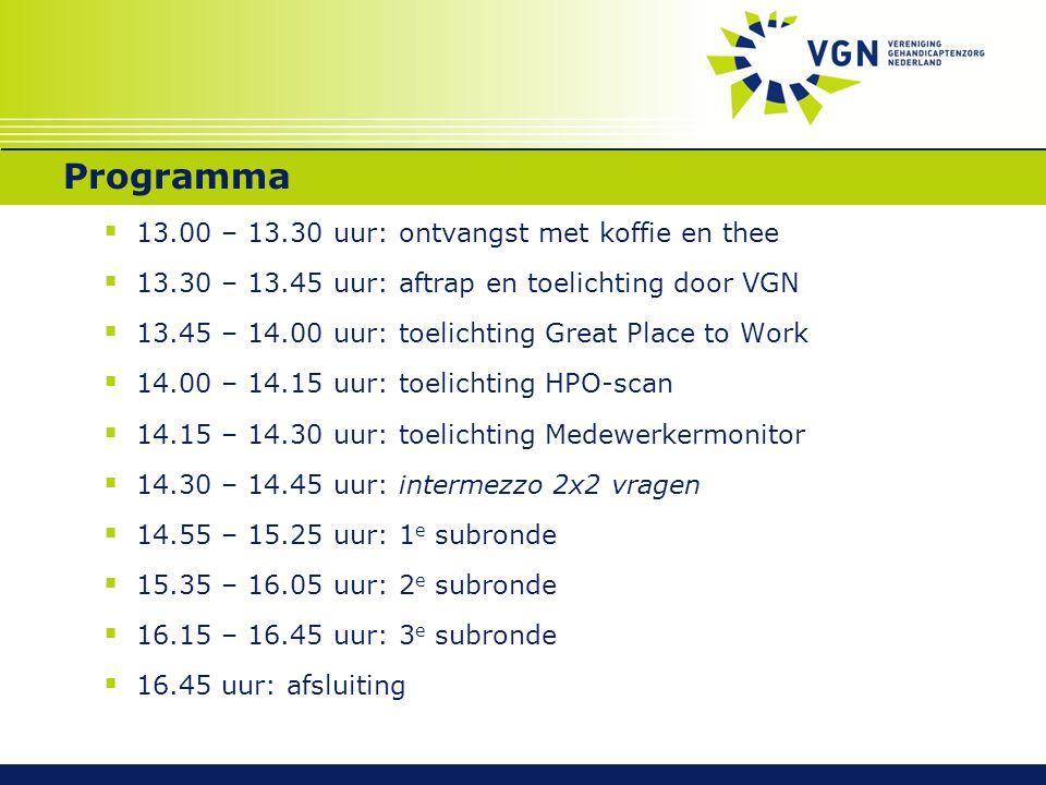 Programma  13.00 – 13.30 uur: ontvangst met koffie en thee  13.30 – 13.45 uur: aftrap en toelichting door VGN  13.45 – 14.00 uur: toelichting Great Place to Work  14.00 – 14.15 uur: toelichting HPO-scan  14.15 – 14.30 uur: toelichting Medewerkermonitor  14.30 – 14.45 uur: intermezzo 2x2 vragen  14.55 – 15.25 uur: 1 e subronde  15.35 – 16.05 uur: 2 e subronde  16.15 – 16.45 uur: 3 e subronde  16.45 uur: afsluiting