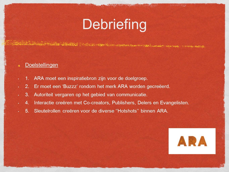 Debriefing Aanpak 1.Onderzoek gedaan naar wat ARA al doet aan online communicatie 2.Onderzoek gedaan naar de doelgroepen van de verschillende social media 3.Swot analyse samengesteld.