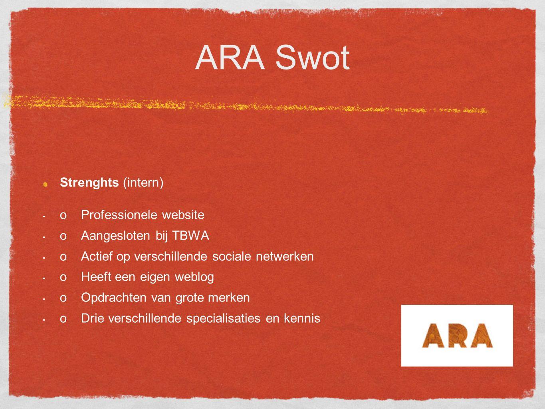 ARA Swot Strenghts (intern) oProfessionele website oAangesloten bij TBWA oActief op verschillende sociale netwerken oHeeft een eigen weblog oOpdrachten van grote merken oDrie verschillende specialisaties en kennis