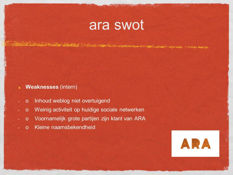 ara swot Weaknesses (intern) oInhoud weblog niet overtuigend oWeinig activiteit op huidige sociale netwerken oVoornamelijk grote partijen zijn klant van ARA oKleine naamsbekendheid