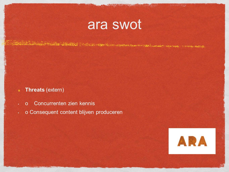 ara swot Threats (extern) oConcurrenten zien kennis o Consequent content blijven produceren