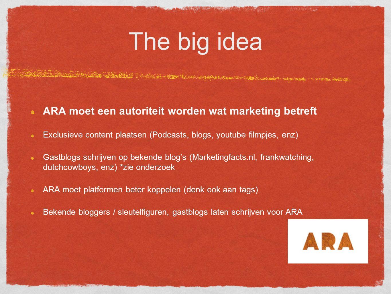 The big idea ARA moet een autoriteit worden wat marketing betreft Exclusieve content plaatsen (Podcasts, blogs, youtube filmpjes, enz) Gastblogs schrijven op bekende blog's (Marketingfacts.nl, frankwatching, dutchcowboys, enz) *zie onderzoek ARA moet platformen beter koppelen (denk ook aan tags) Bekende bloggers / sleutelfiguren, gastblogs laten schrijven voor ARA