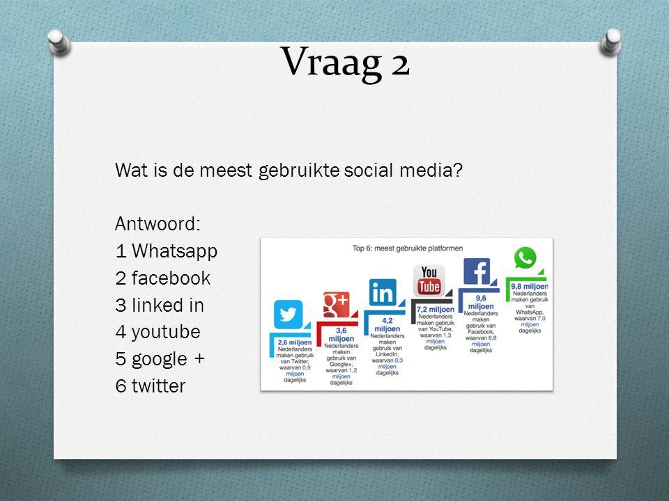 Vraag 2 Wat is de meest gebruikte social media.