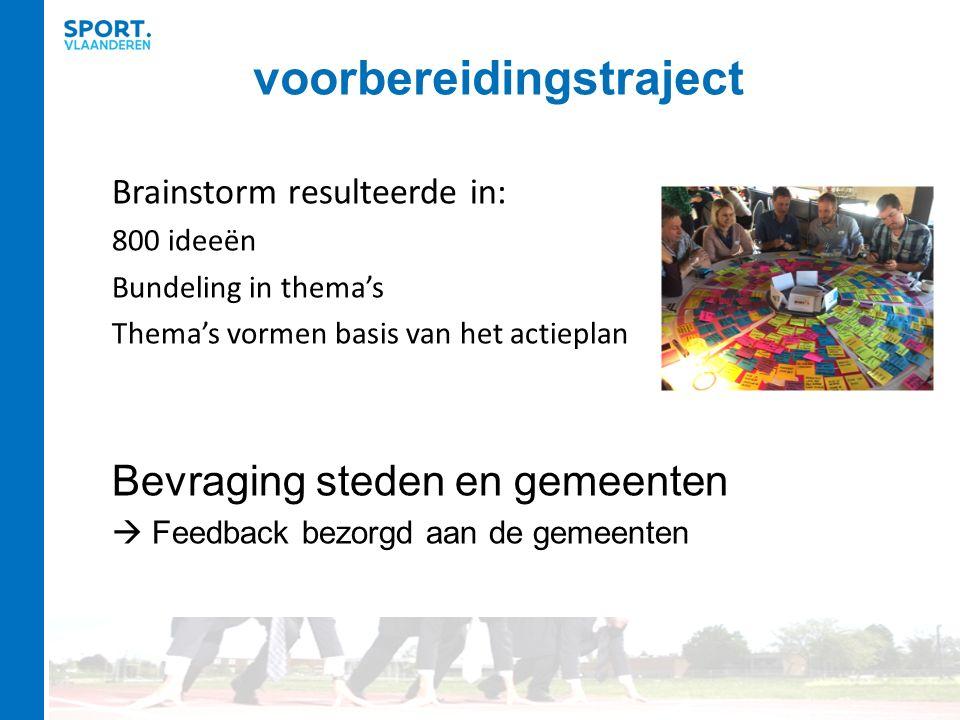 Brainstorm resulteerde in: 800 ideeën Bundeling in thema's Thema's vormen basis van het actieplan Bevraging steden en gemeenten  Feedback bezorgd aan de gemeenten