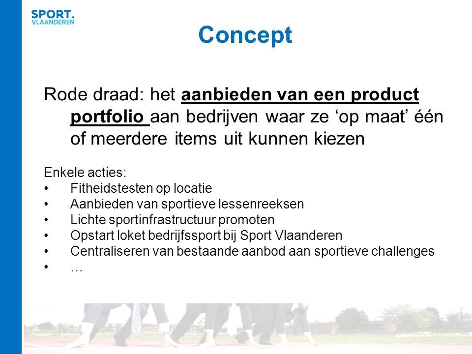Concept Rode draad: het aanbieden van een product portfolio aan bedrijven waar ze 'op maat' één of meerdere items uit kunnen kiezen Enkele acties: Fit