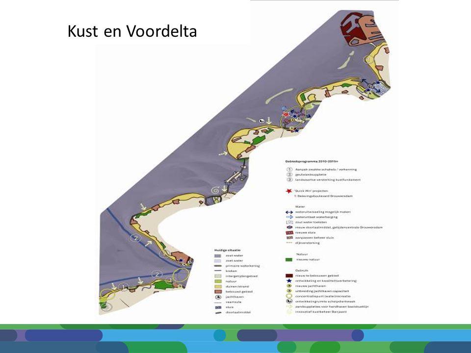 Kust en Voordelta