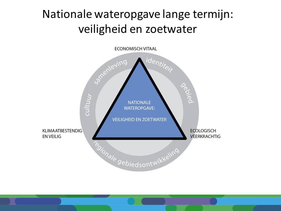 Nationale wateropgave lange termijn: veiligheid en zoetwater