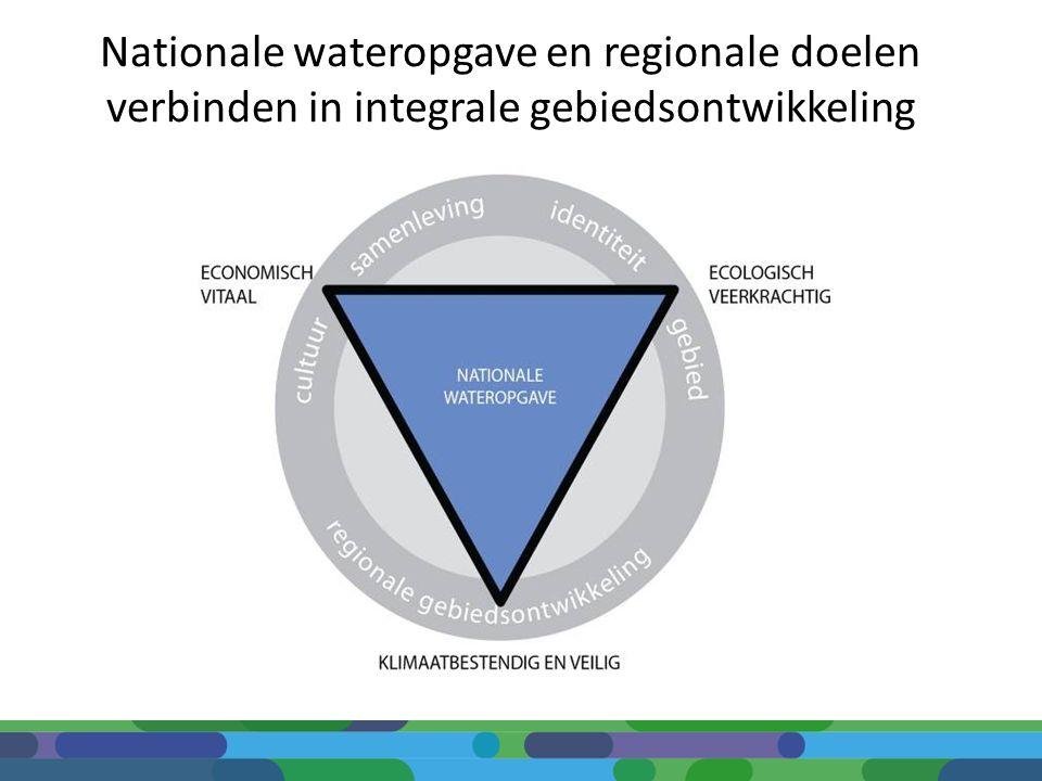 Nationale wateropgave en regionale doelen verbinden in integrale gebiedsontwikkeling