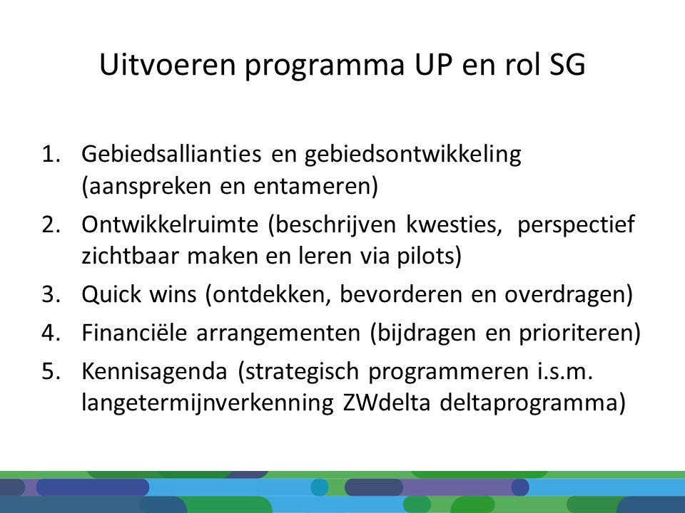 Uitvoeren programma UP en rol SG 1.Gebiedsallianties en gebiedsontwikkeling (aanspreken en entameren) 2.Ontwikkelruimte (beschrijven kwesties, perspec