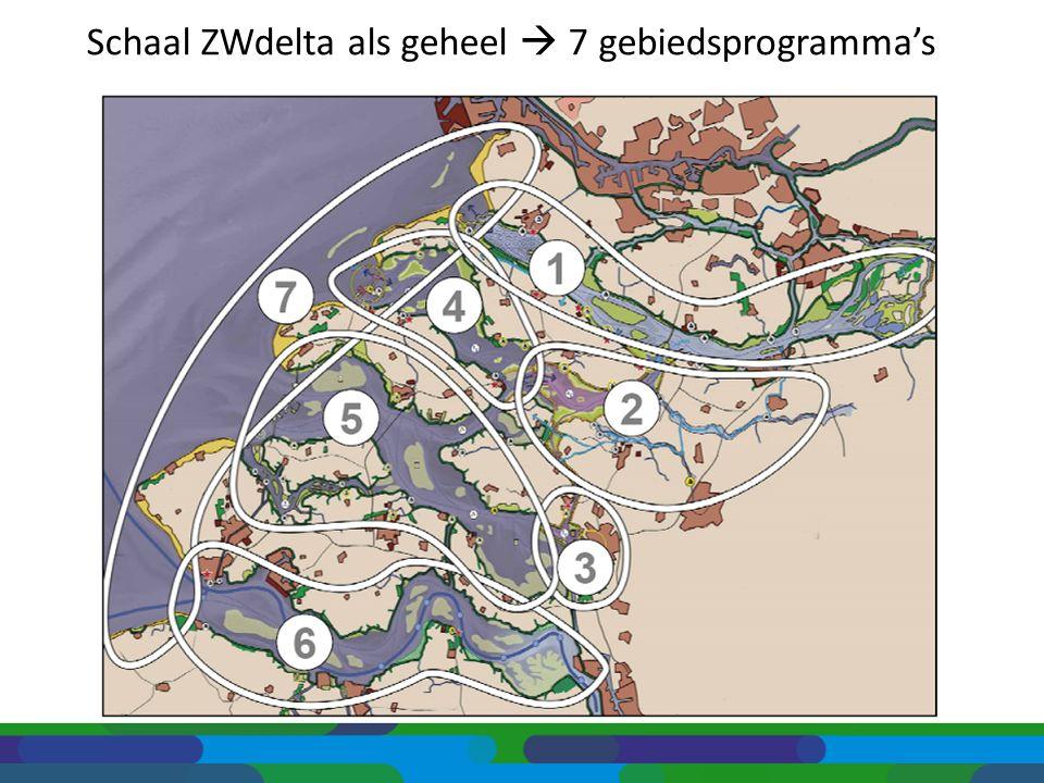 Schaal ZWdelta als geheel  7 gebiedsprogramma's