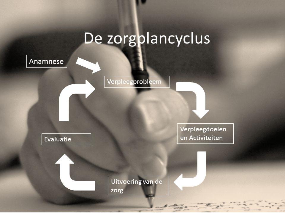 De zorgplancyclus Anamnese Verpleegprobleem Verpleegdoelen en Activiteiten Uitvoering van de zorg Evaluatie
