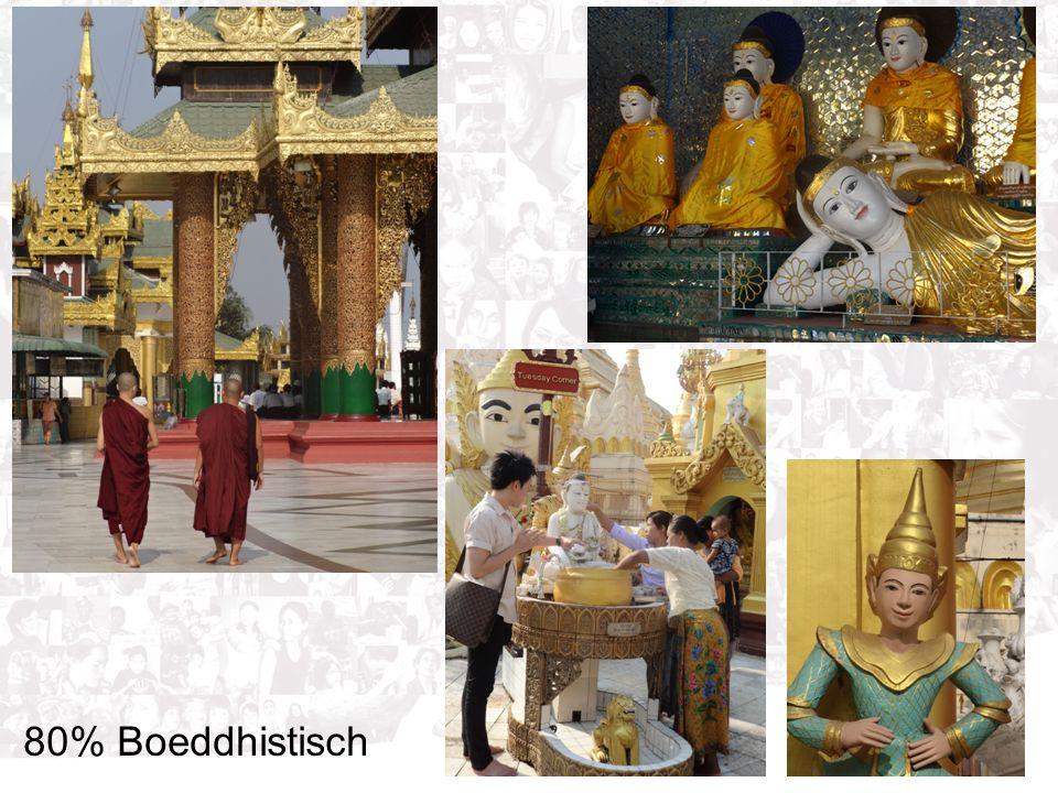 80% Boeddhistisch