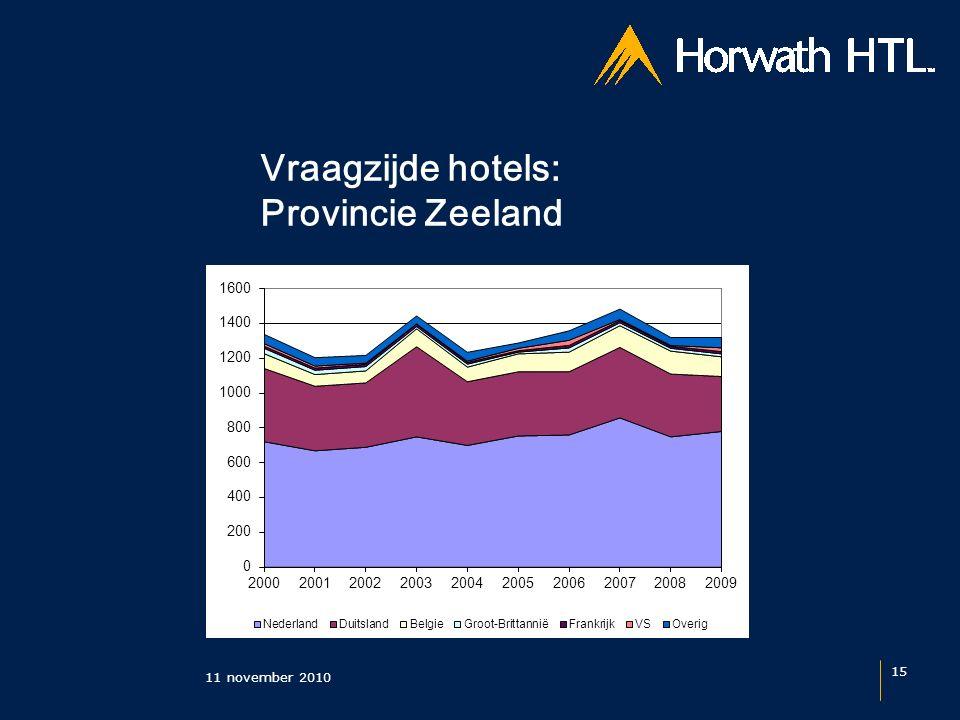 Vraagzijde hotels: Provincie Zeeland 11 november 2010 15
