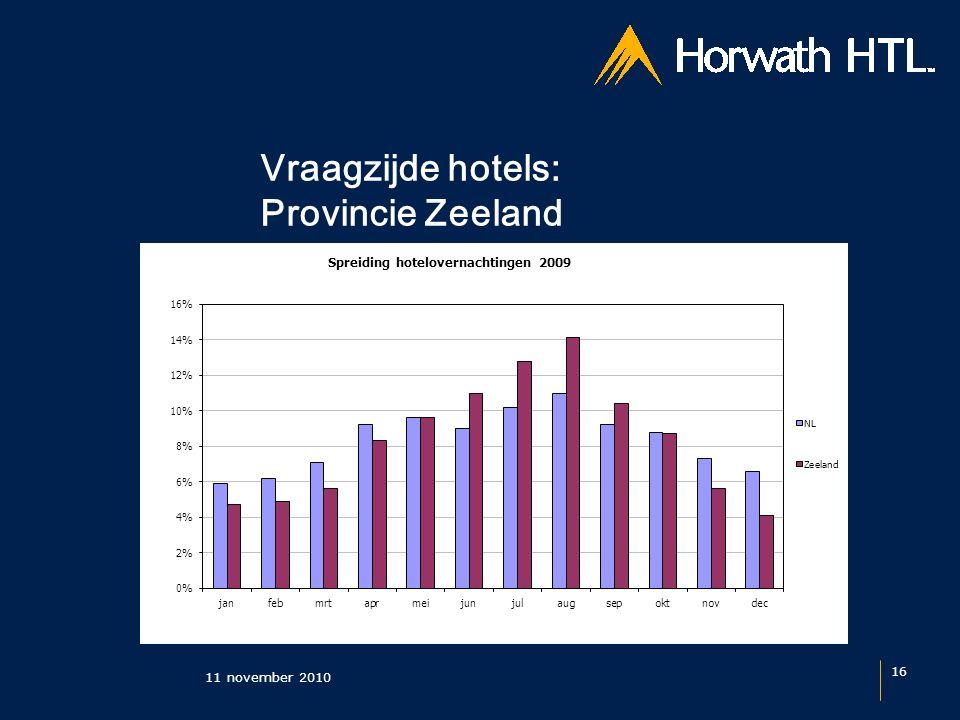 Vraagzijde hotels: Provincie Zeeland 11 november 2010 16