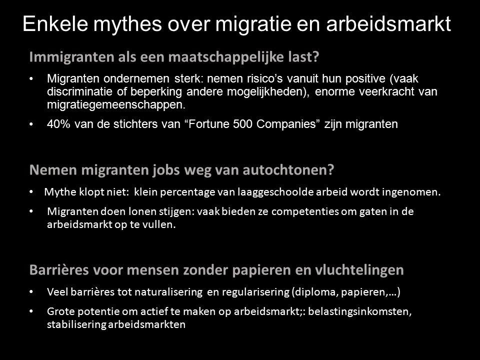 Immigranten als een maatschappelijke last? Migranten ondernemen sterk: nemen risico's vanuit hun positive (vaak discriminatie of beperking andere moge